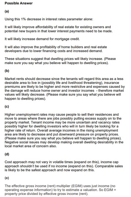 real estate assignment question example uk
