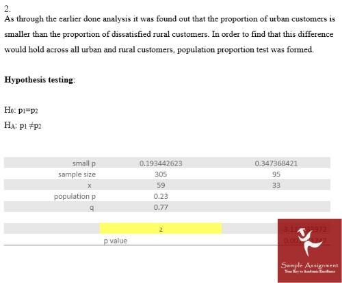 statistics coursework sample online