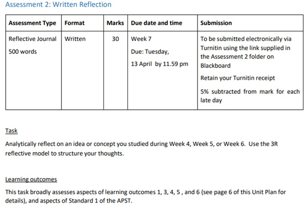 teching assignment question