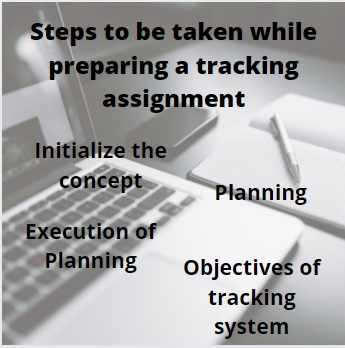 tracking assignment help