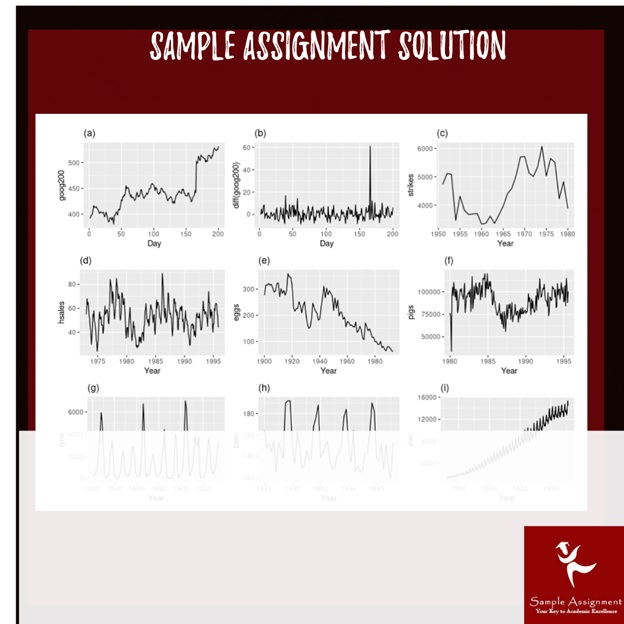 ECON2032 identifying stationarity sample assignment solution