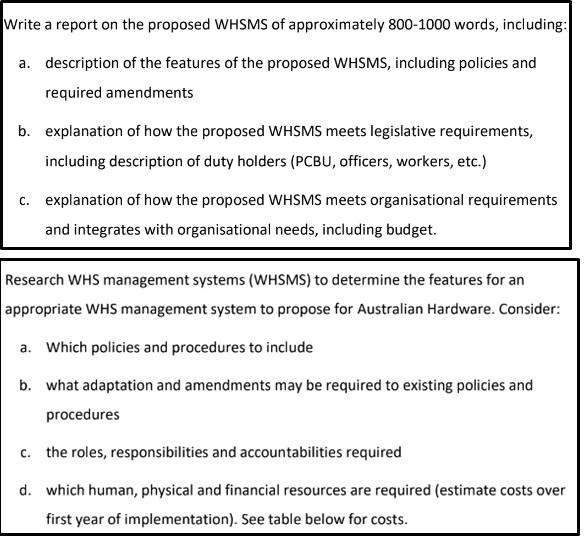 WHS management assignment question