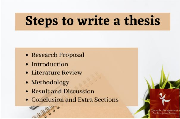 accounting thesis writing help UK