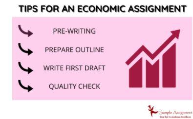 aggregate supply assignment expert help