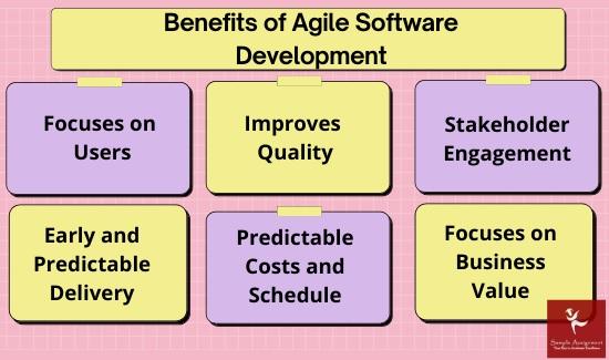 benefits of agile software development