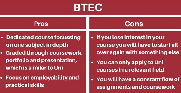 BTEC assignment help