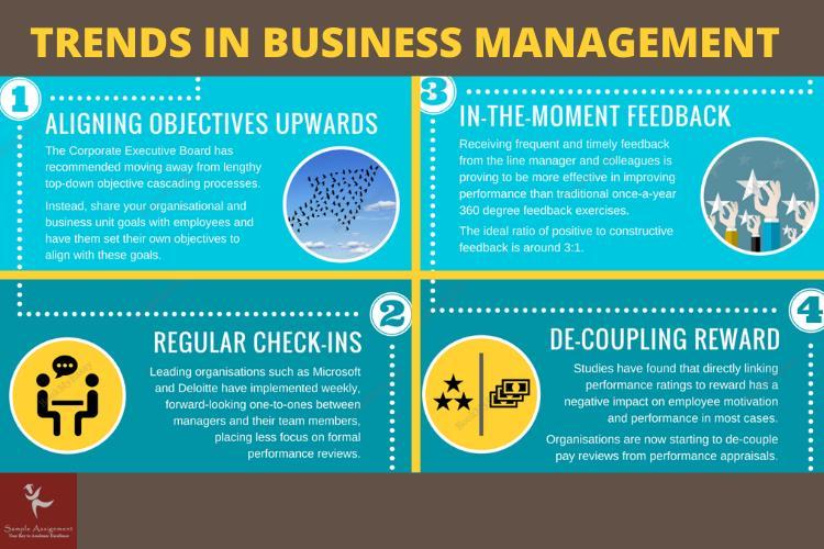 business management trends
