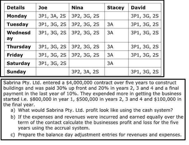 caseflow statement assignment question