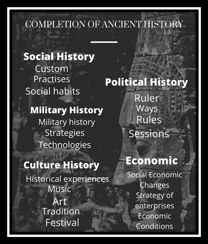 completion of ancient history