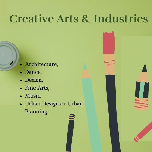 creative industries assignment help