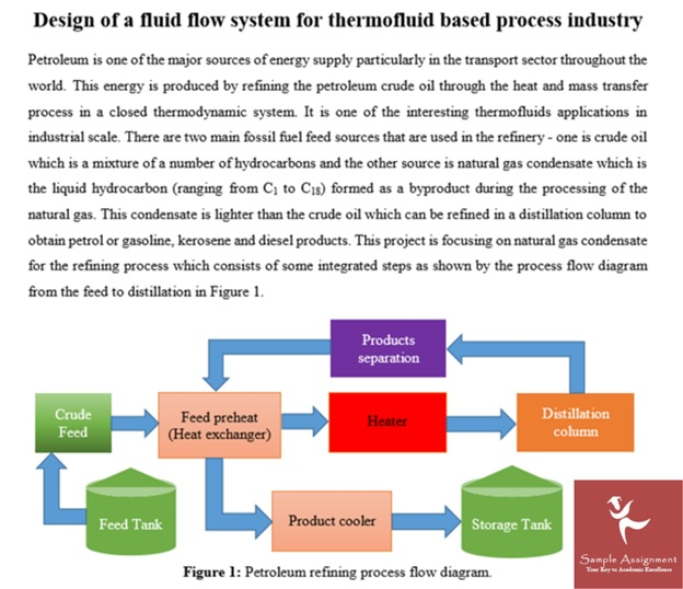 design of a fluid flow system for thermo fluid based process industry