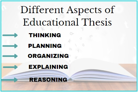 different aspects of educational thesis