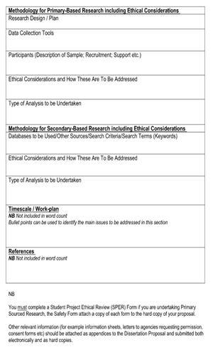 dissertation methodology help provider