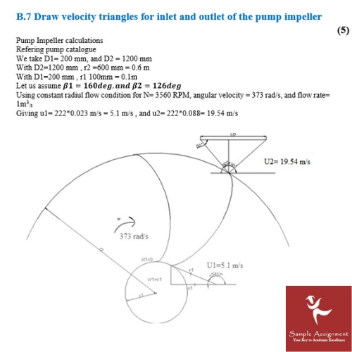 draw velocity triangles for inlet and outlet of the pump impeller