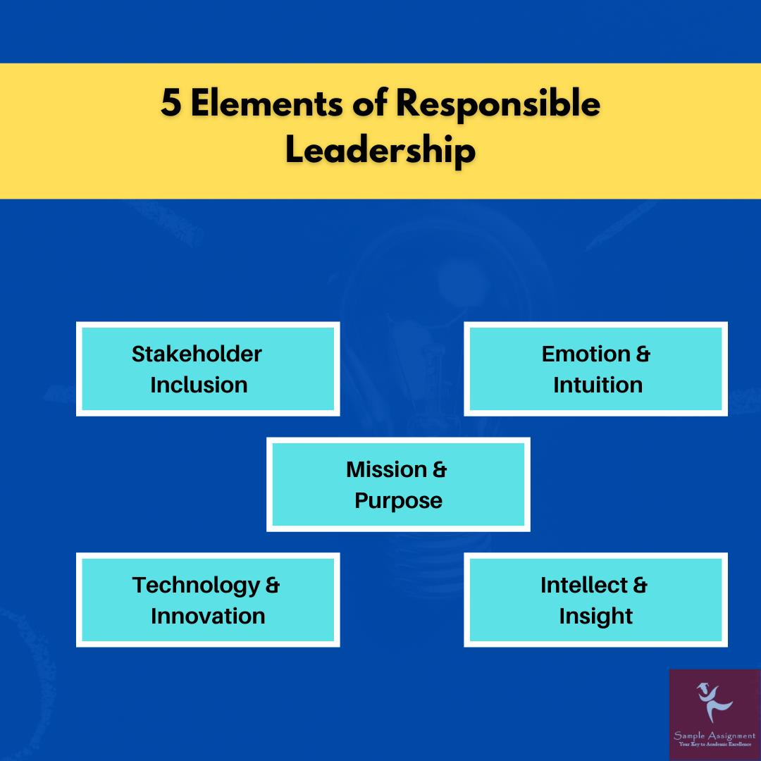 elements responsible for leadership