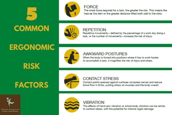ergonomics risk factors