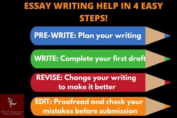 essay writing help in 4 easy steps