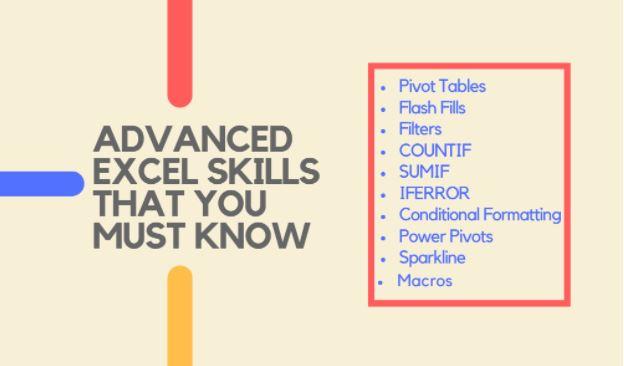 excel coursework help