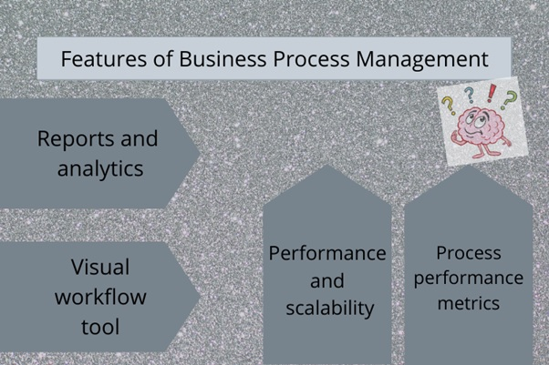 features of business process management