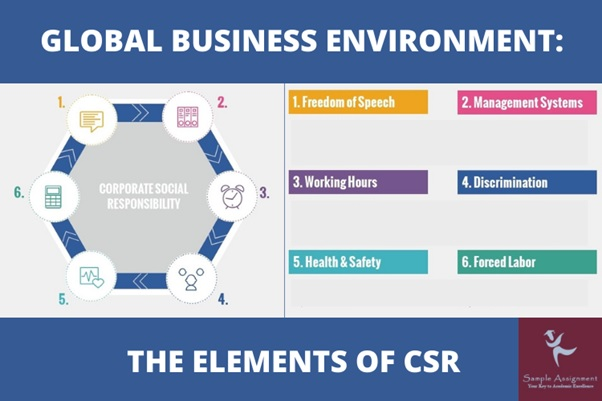 global business environment