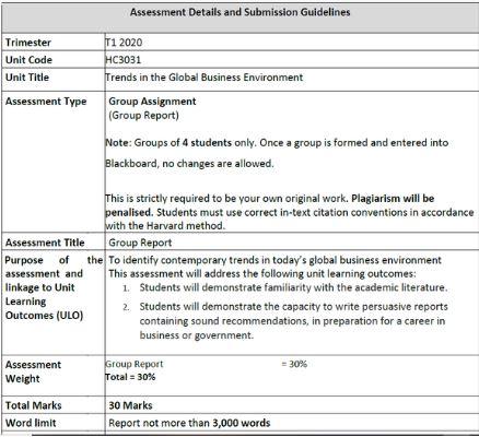 global environment assignment help sample assessment