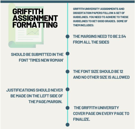 griffith assessment cover sheet