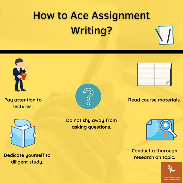 how to ace assignment writing