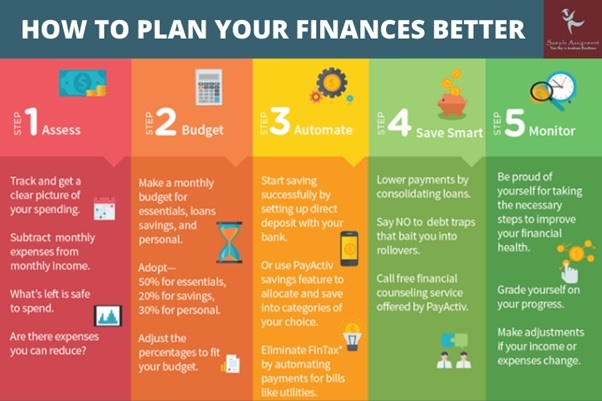 how to plan your finances better