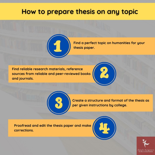 how to prepare thesis on any topic