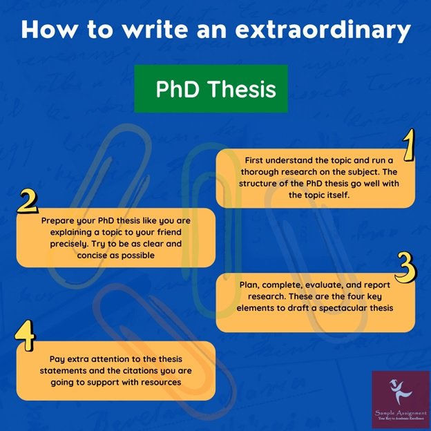 how to write an extraordinary ohd thesis