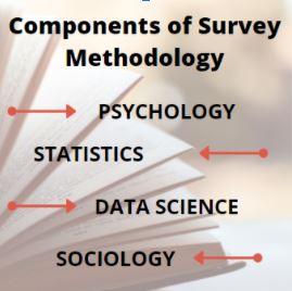 methodology assignment help