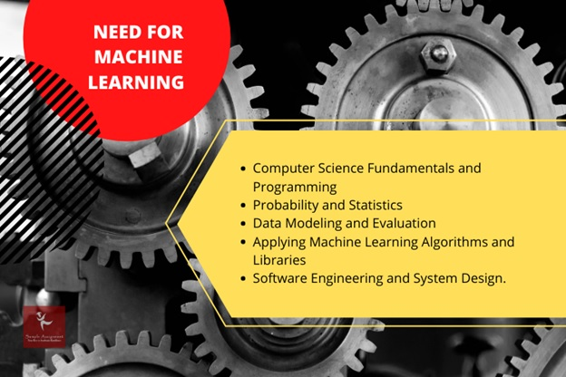 need for machine learning