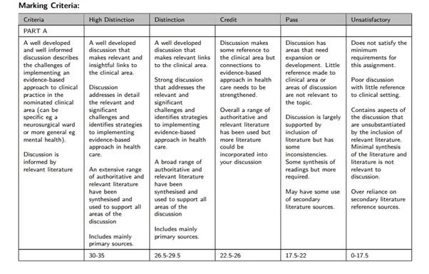 nursing research paper question canada
