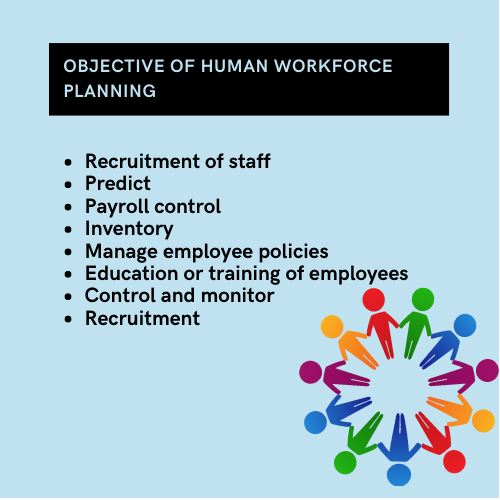 objective of human workforce planning