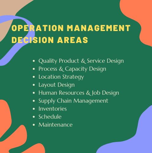 operations assignment help Canada