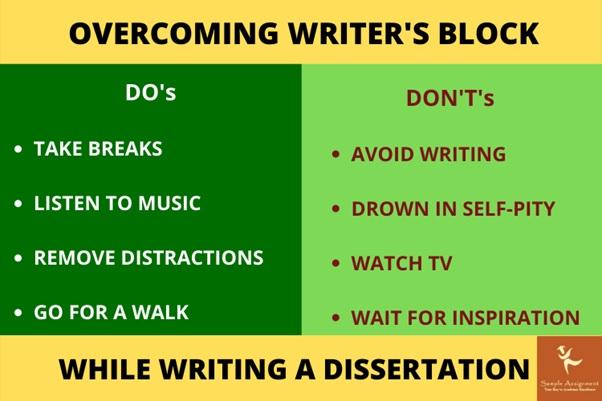 overcoming writer block online dissertation