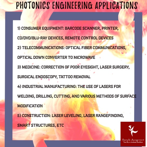 photonics engineering applications