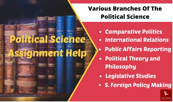 political science assignment help in uk
