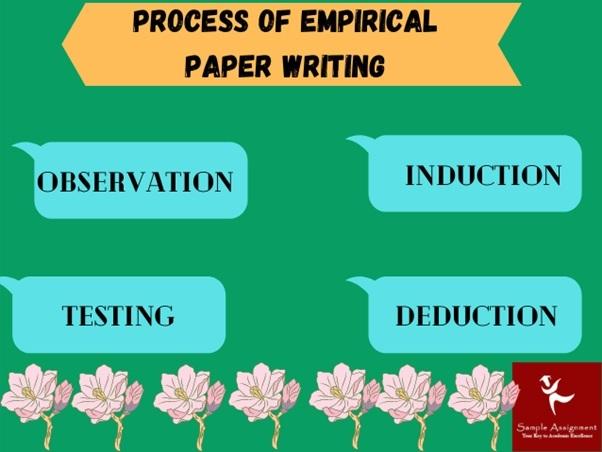 process o empirical paper writing