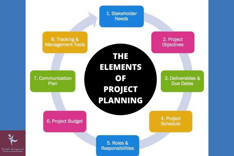 project planning elements