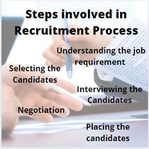 recruitment process steps