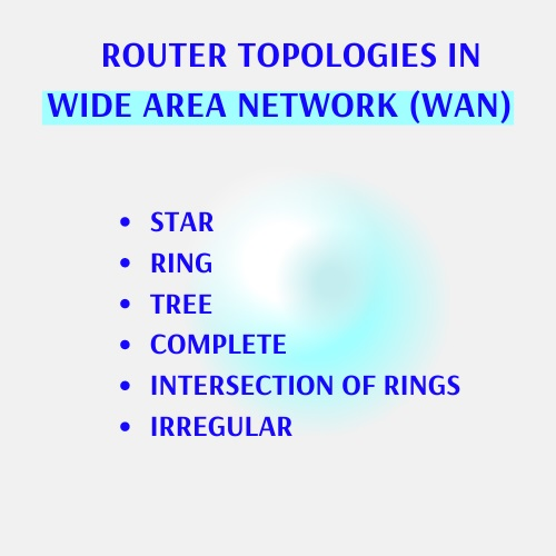 router topologies in wide area network wan