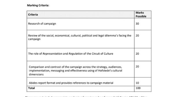 sample marketing criteria