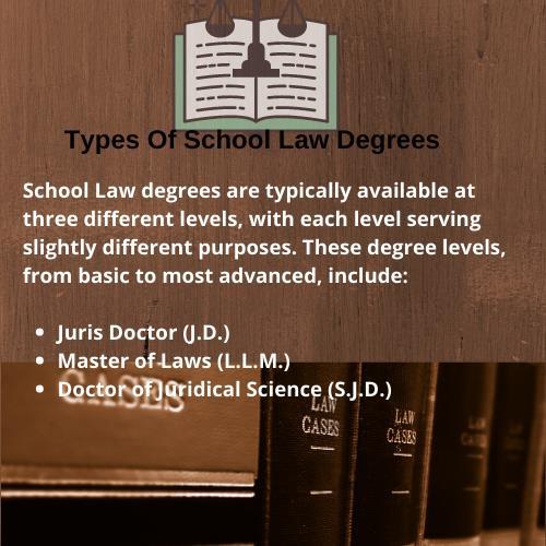 school law degree types