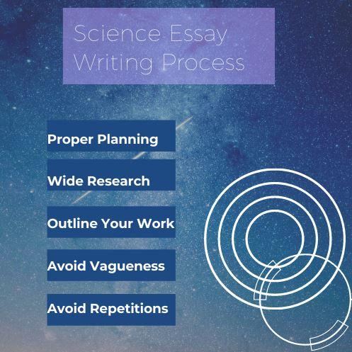 science essay writing help UK