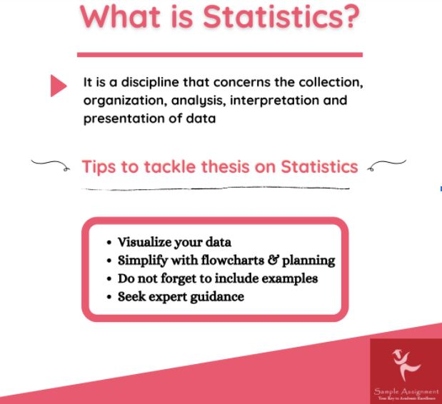 statistics thesis help in Canada