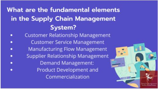 supply chain management Assignment Help uk