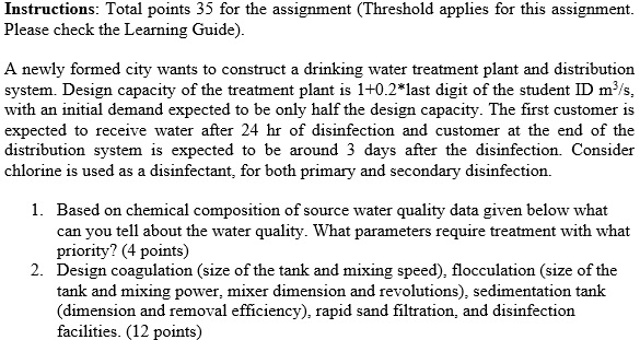 water resources management assignment introduction