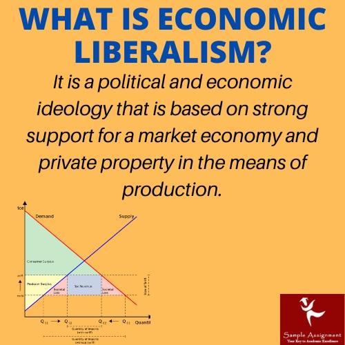 what is economic liberalism
