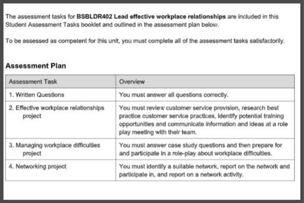 workplace relationship assignment question